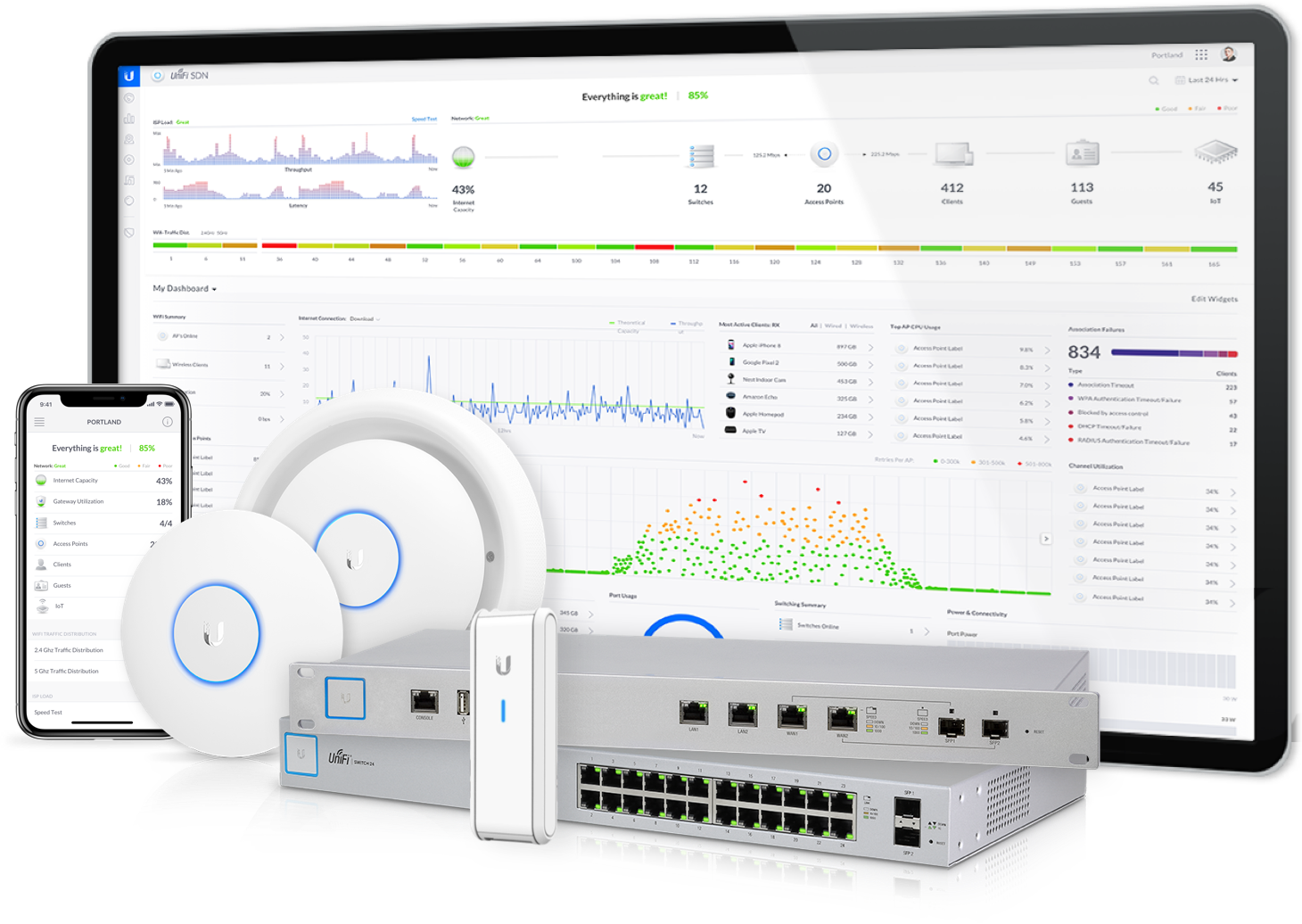 Ubiquiti Networks - Software