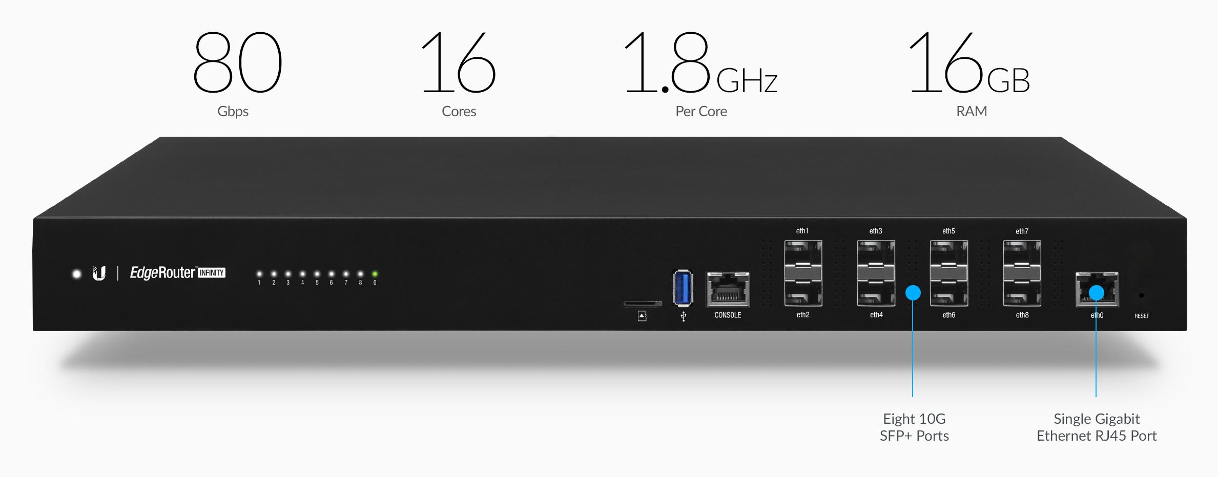 Network Switch Port Diagram Bipac Pes084 8port Ethernet