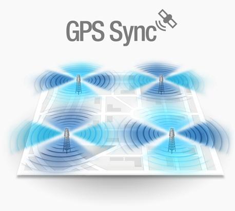 GPS Sync