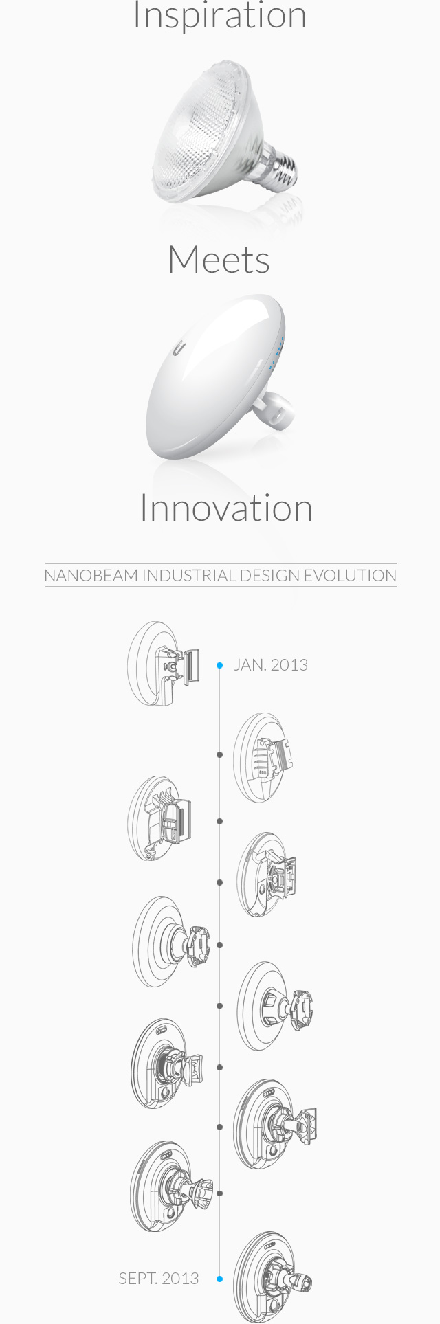 Ubiquiti Networks Nanobeam M Plug And Play Quick Fit To High Beam Wiring Harness Installation