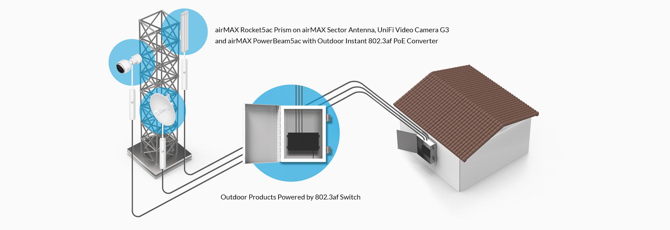 Ubiquiti INS-3AF-I-G Instant 802.3af Passive PoE to 802.3af Adapter