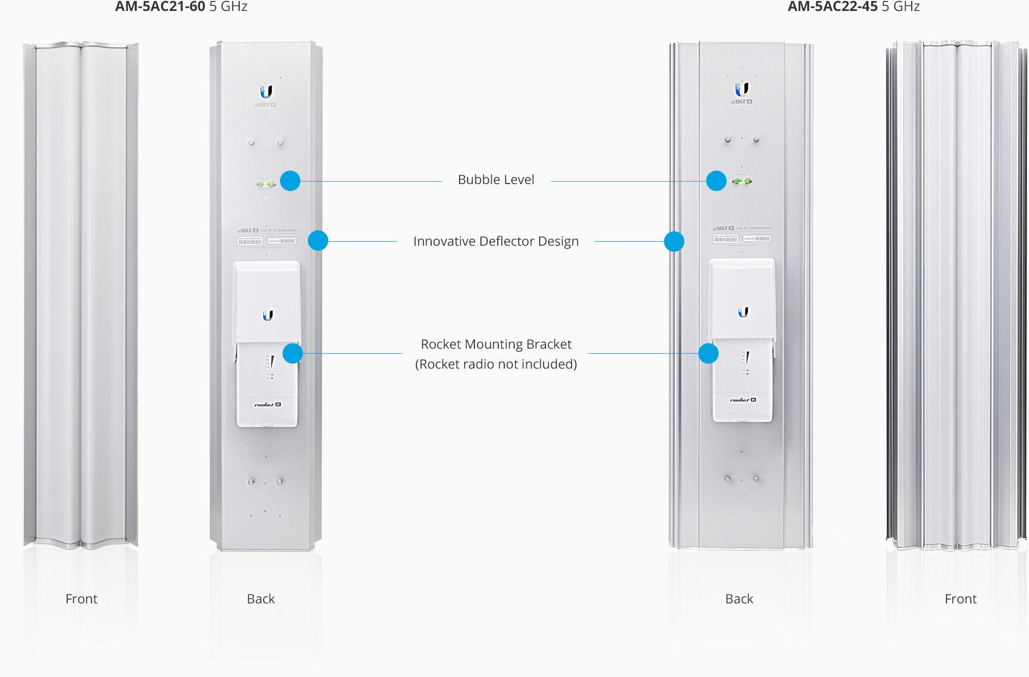Ubiquiti - airMAX® AC Sector Antenna