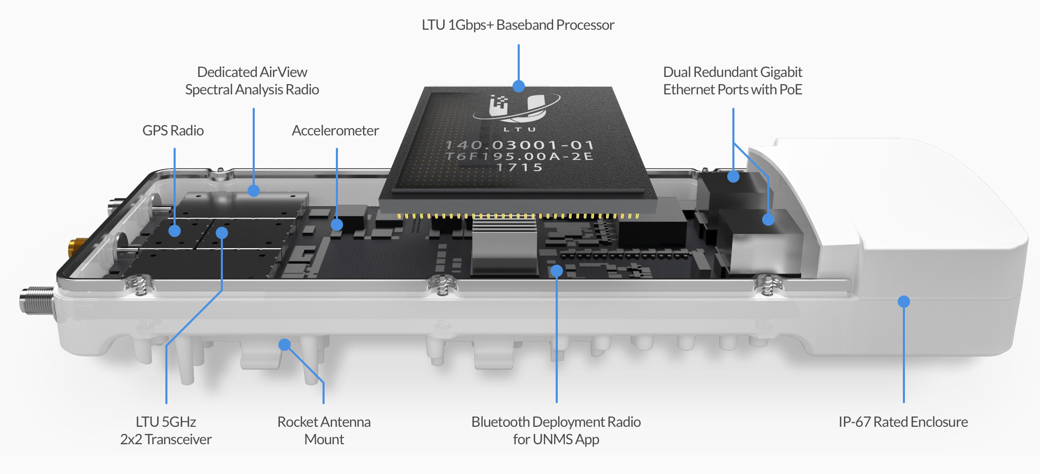 data-interchange=[https://prd-www-cdn.ubnt.com/media/images/product-features/af5xhd-feature-chip.jpg,