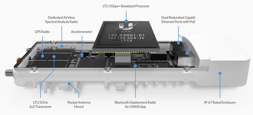 Ubiquiti Networks airFiber 5XHD