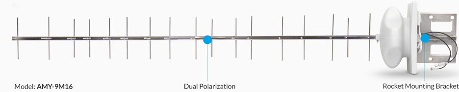 The AirMAXR Yagi Antenna Is A High Gain Array That Delivers Performance In 900 MHz Radio Band