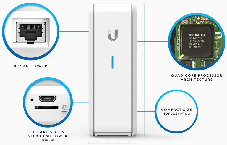 Ubiquiti Unifi Cloud Key UC‑CK