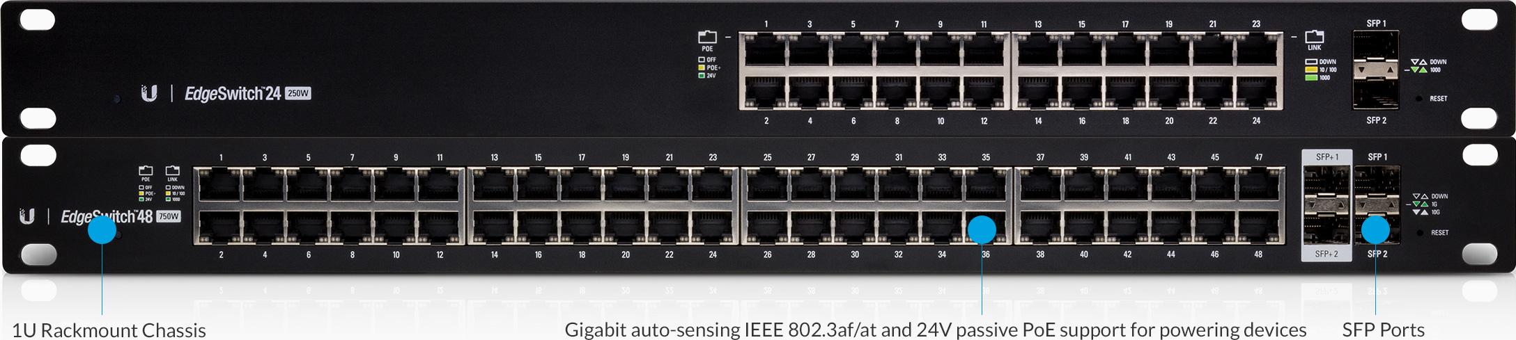 Ubiquiti Networks - EdgeSwitch®