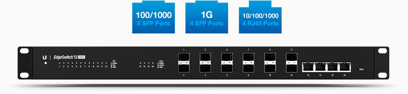 Ubiquiti Edgesswitch 12 Fiber Managed Gigabit Switch 12