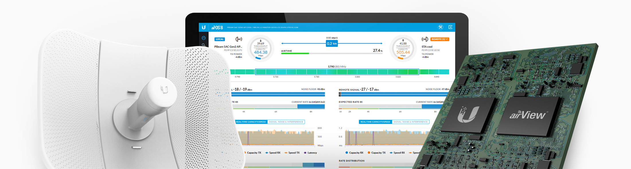 Ubiquiti Networks - LiteBeam® AC