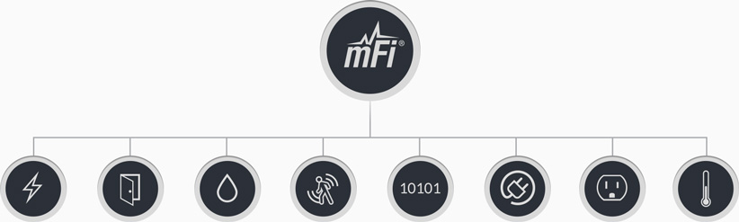 https://prd-www-cdn.ubnt.com/media/images/product-features/mport-feature-sensors.jpg