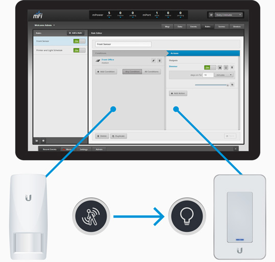 https://prd-www-cdn.ubnt.com/media/images/product-features/mport-feature-simple-setup.jpg
