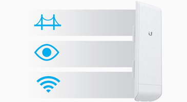 Ubiquiti Multi Access