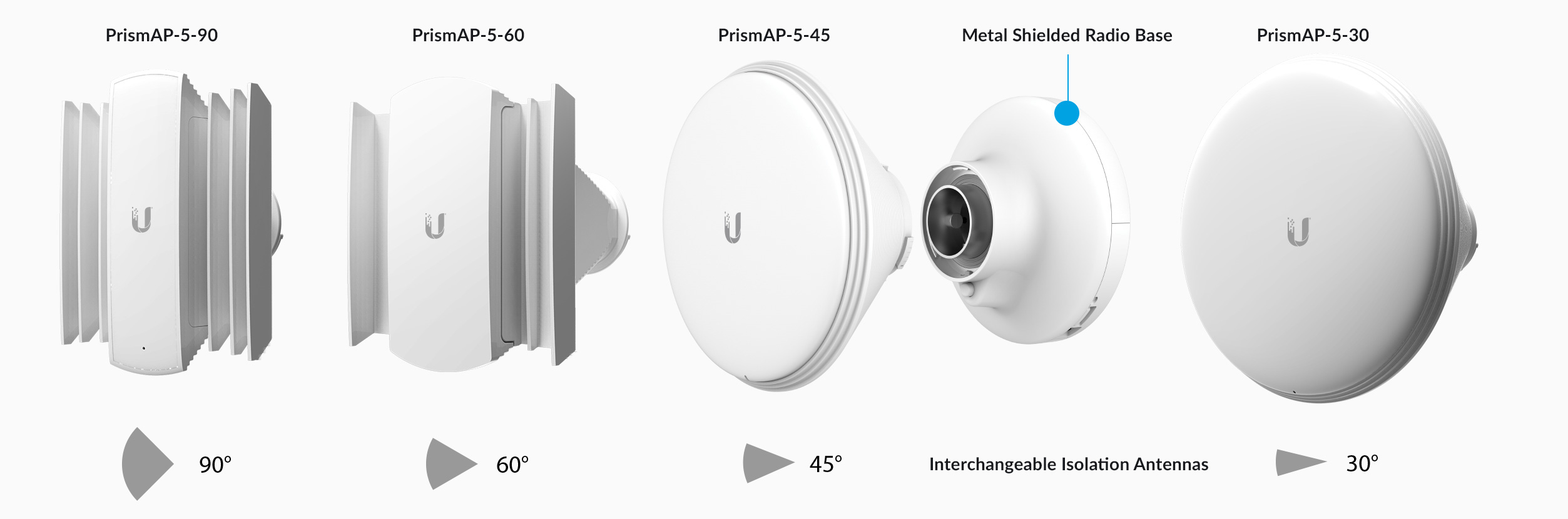 data-interchange=[https://prd-www-cdn.ubnt.com/media/images/product-features/prisms-ap-feature-modular-design1.jpg,