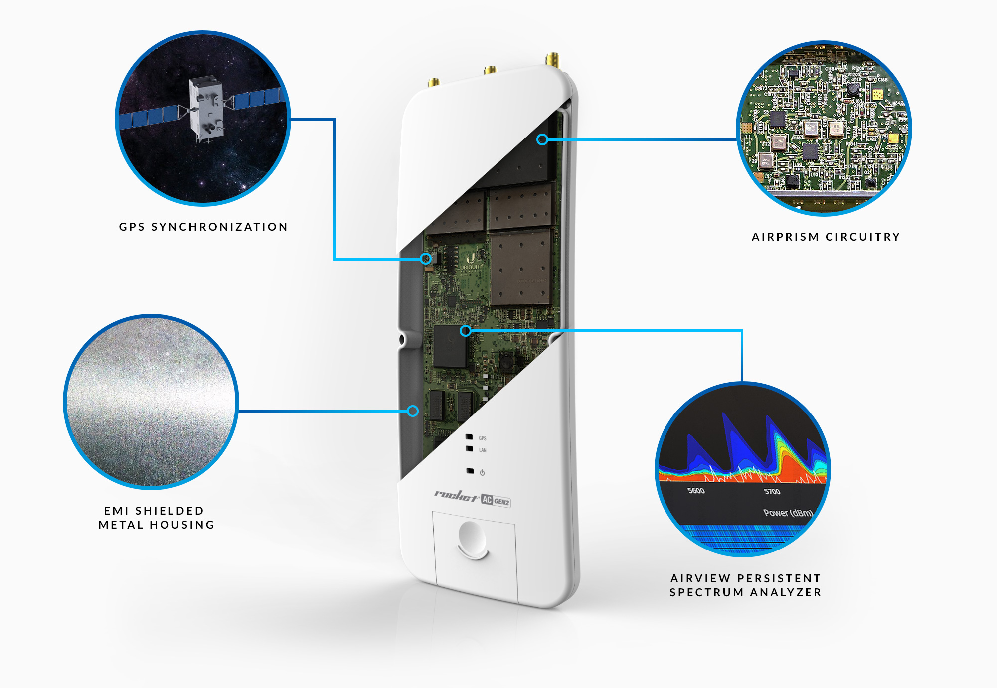Ubiquiti Networks Rocket Prism Ac Shielded Power Cord Wiring Diagram The Features Emi Metal Housing Gps Airprism Circuitry And Airview Real Time Spectrum Analyzer To Deliver Maximum Spectral
