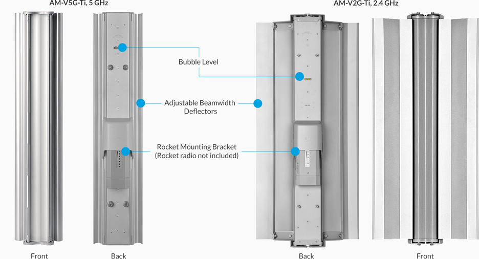 """3 x sector antennas mounted on one 2.5"""" pipe - Ubiquiti Networks ..."""