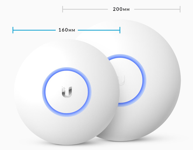 Single Pack UniFi ac Ubiquiti UniFi AC PRO 802-11ac Dual-Radio Access Point