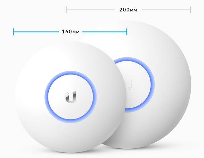 unifi-ap-ac-lite-features-sleek-compact.