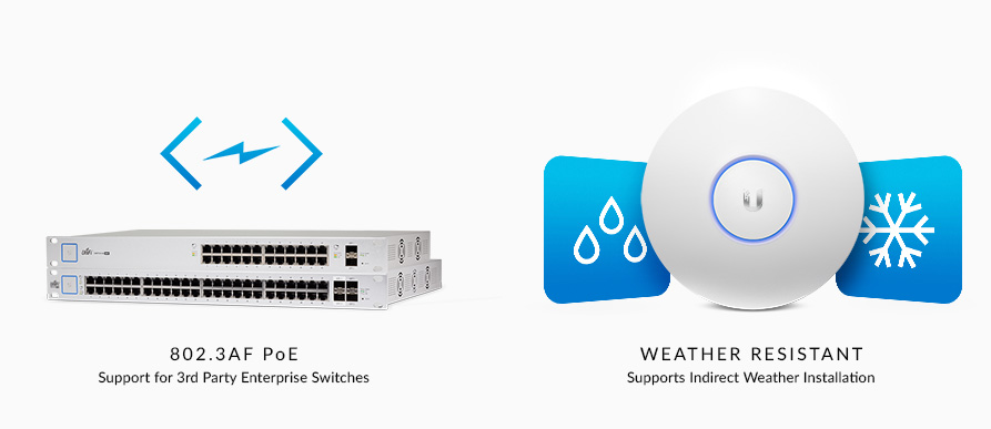 https://prd-www-cdn.ubnt.com/media/images/product-features/unifi-ap-ac-pro-features-weatherproof-820_1.jpg