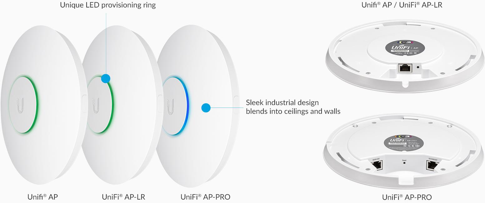 Ubiquiti UniFi UAP 2.4Ghz Indoor 802.11n Access Point