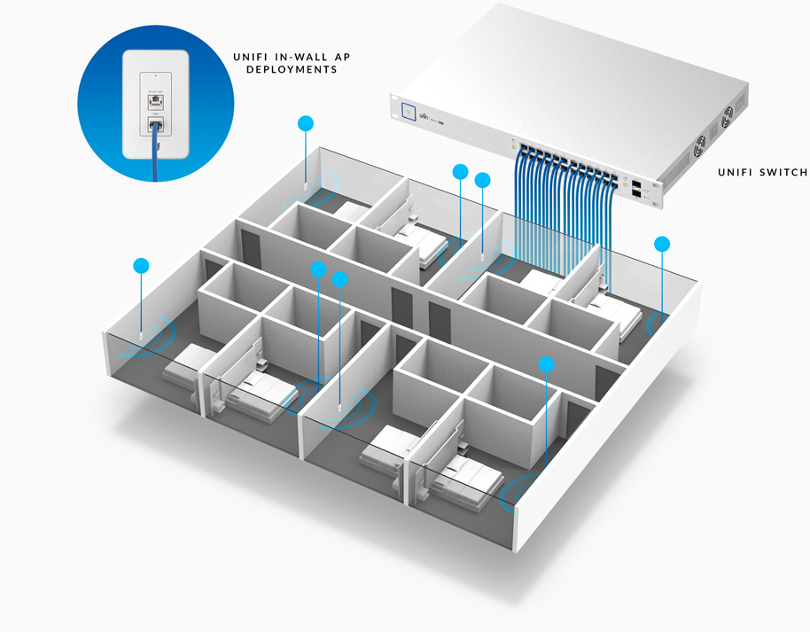 ubiquiti networks unifi ap in wall power over ethernet