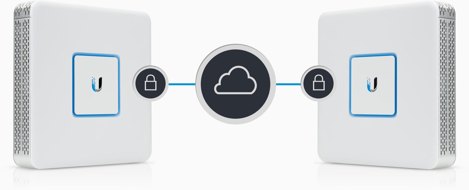 Ubiquiti - UniFi® Security Gateway