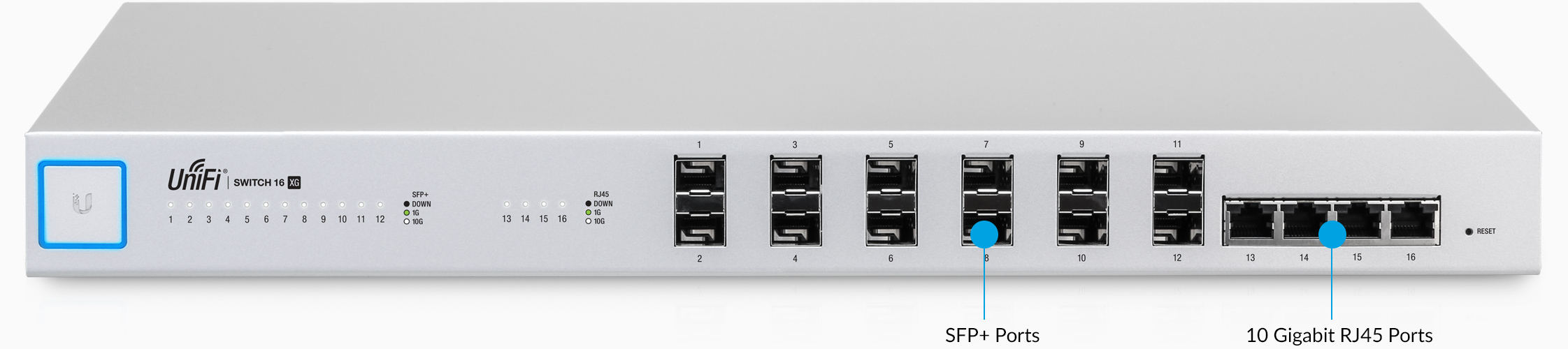 Ubiquiti Networks - UniFi® Switch 16 XG