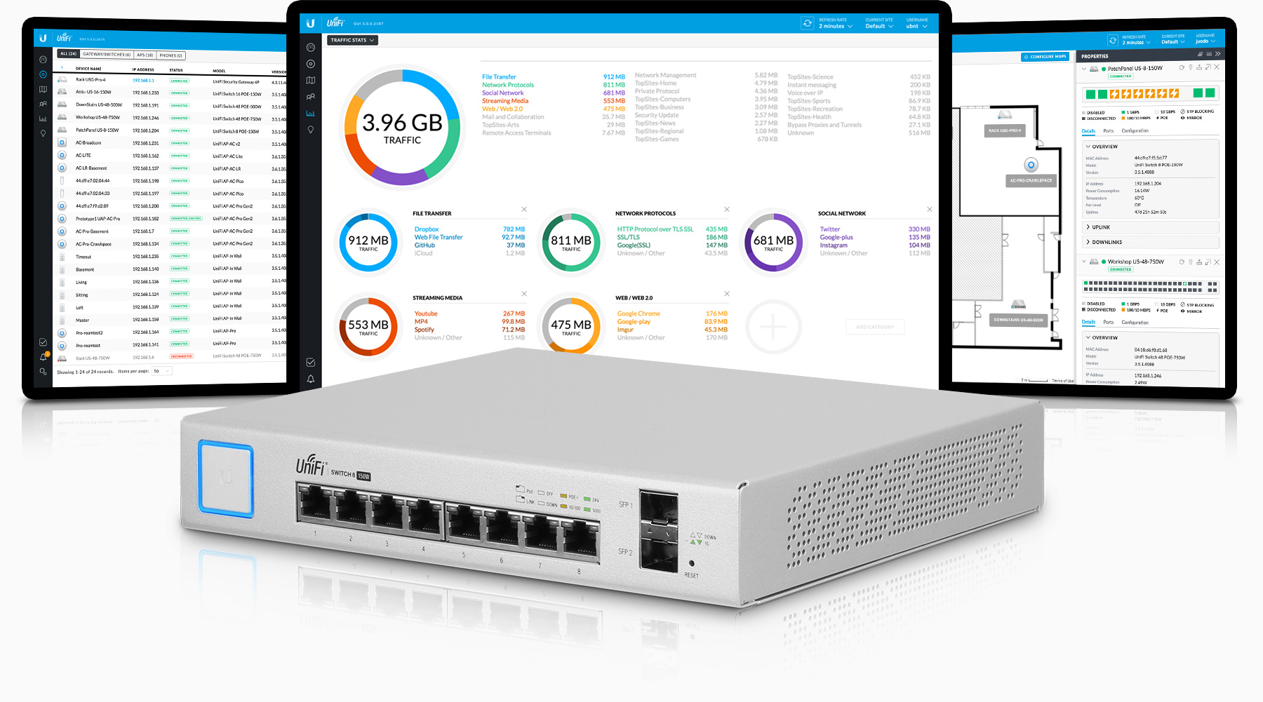 Ubiquiti Networks Unifi Switch 8 150w Home Blog Product Highlights Poe Network For Ip Camera Review The Compact Can Be Placed On A Desktop And Integrates With Controller Software Centralized Management Of Your Devices