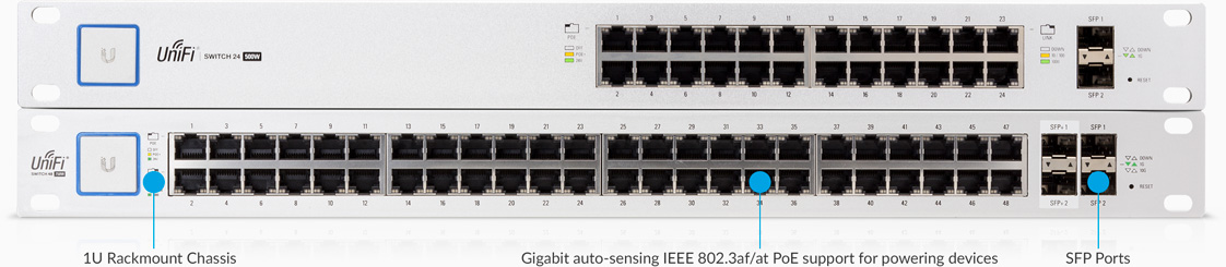 24-Ports Ethernet Switch Ubiquiti Networks UniFi Switch US-24-250W
