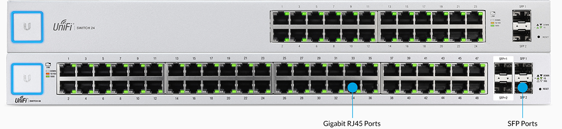 https://prd-www-cdn.ubnt.com/media/images/product-features/unifi-switch-features-ports.jpg
