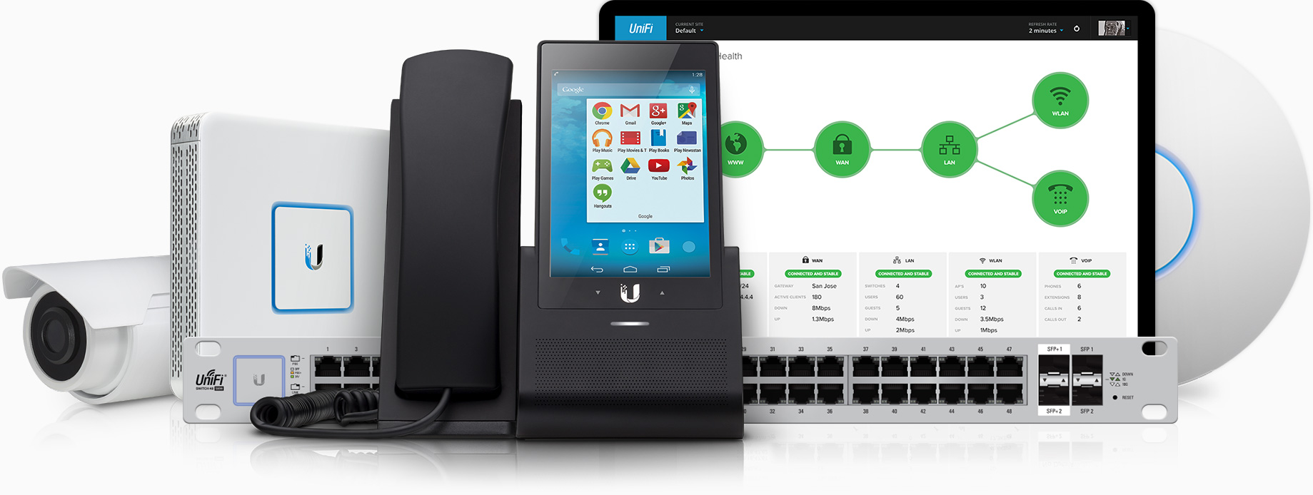 Ubiquiti Networks - UniFi® VoIP Overview