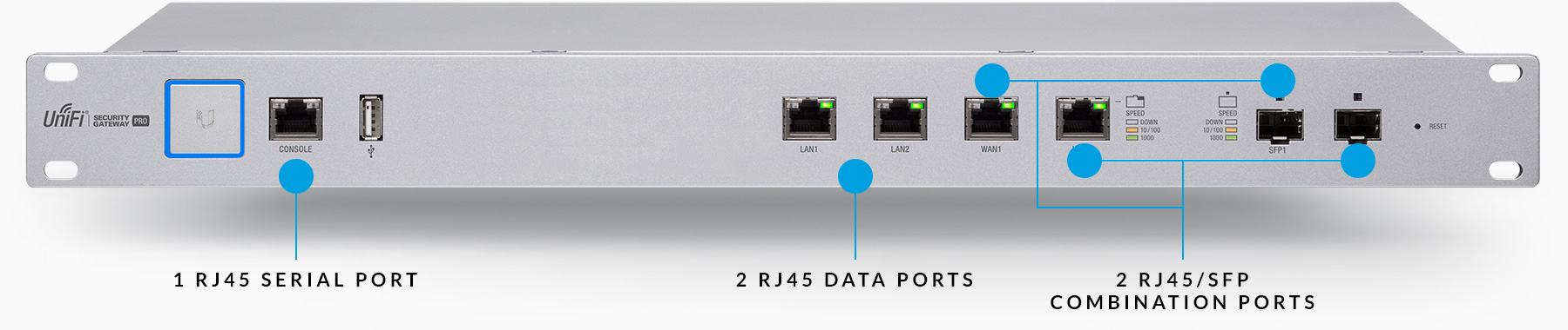 Ubiquiti - UniFi® Security Gateway Pro 4